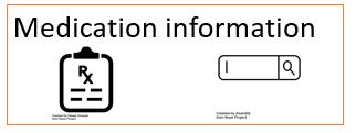 medicaiton info
